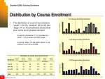 distribution by course enrollment