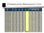 communications management 1 of 4