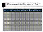 communications management 2 of 4