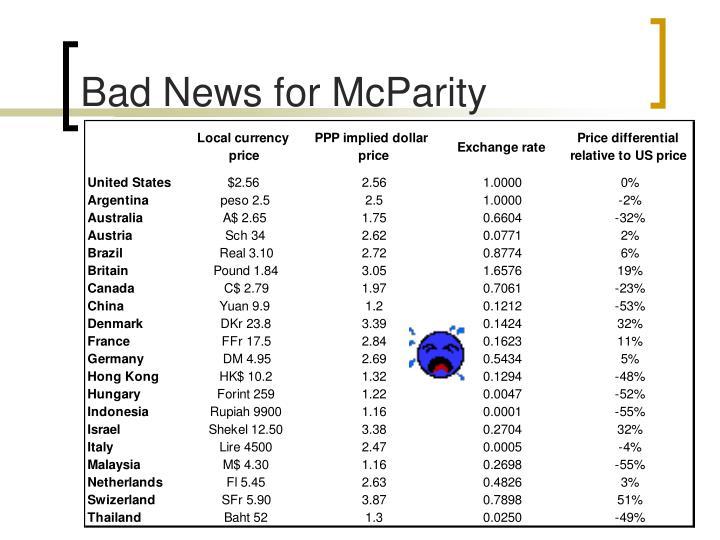 Bad News for McParity