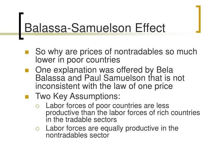 Balassa-Samuelson Effect