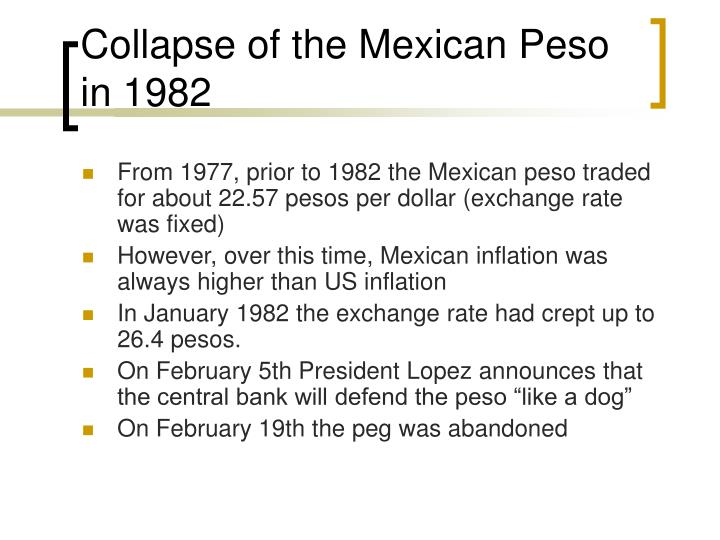 Collapse of the Mexican Peso in 1982