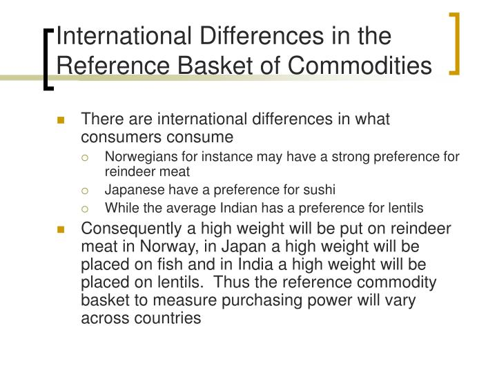 International Differences in the Reference Basket of Commodities