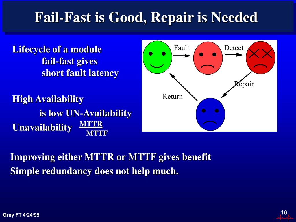 Fail-Fast is Good, Repair is Needed