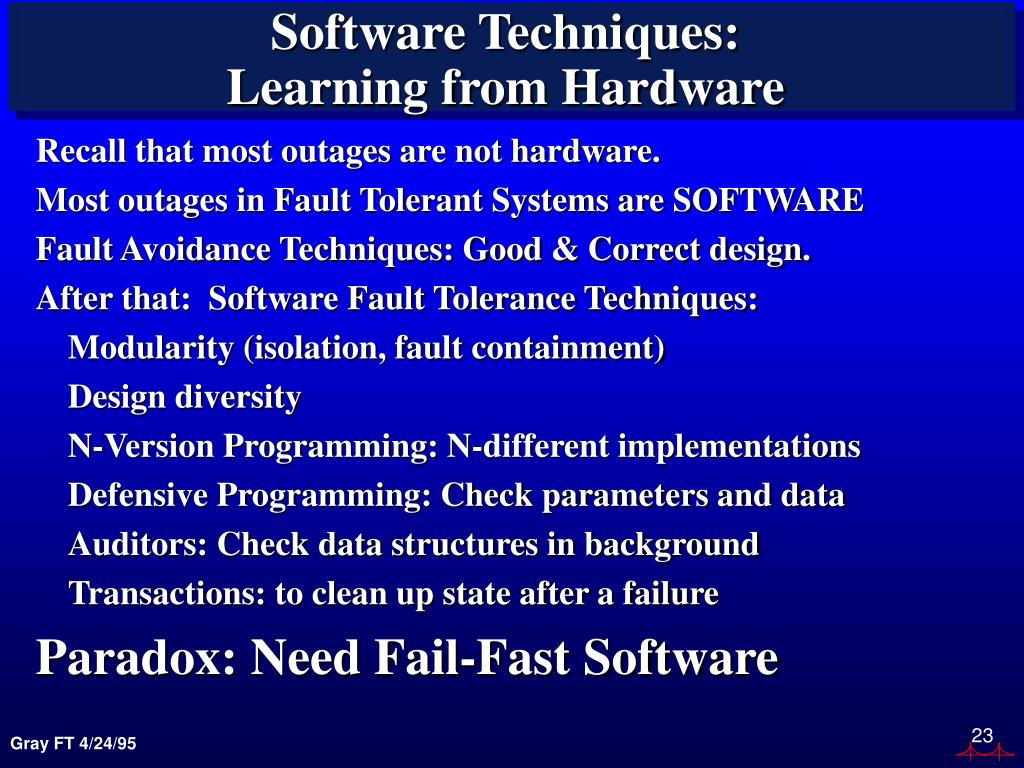 Software Techniques: