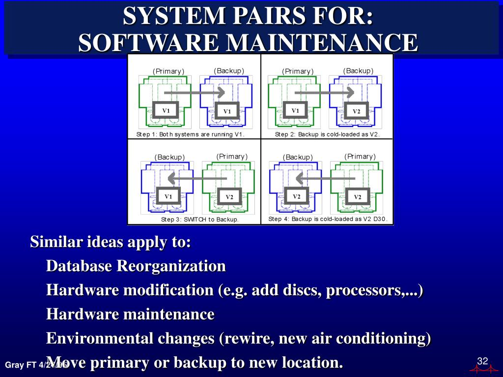 SYSTEM PAIRS FOR: SOFTWARE MAINTENANCE