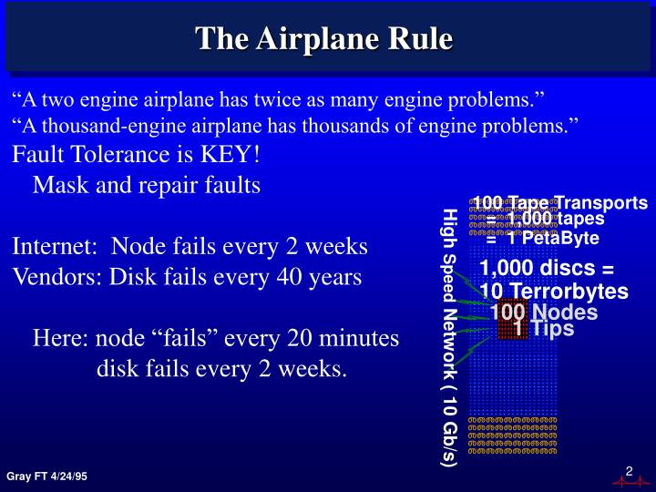 The airplane rule