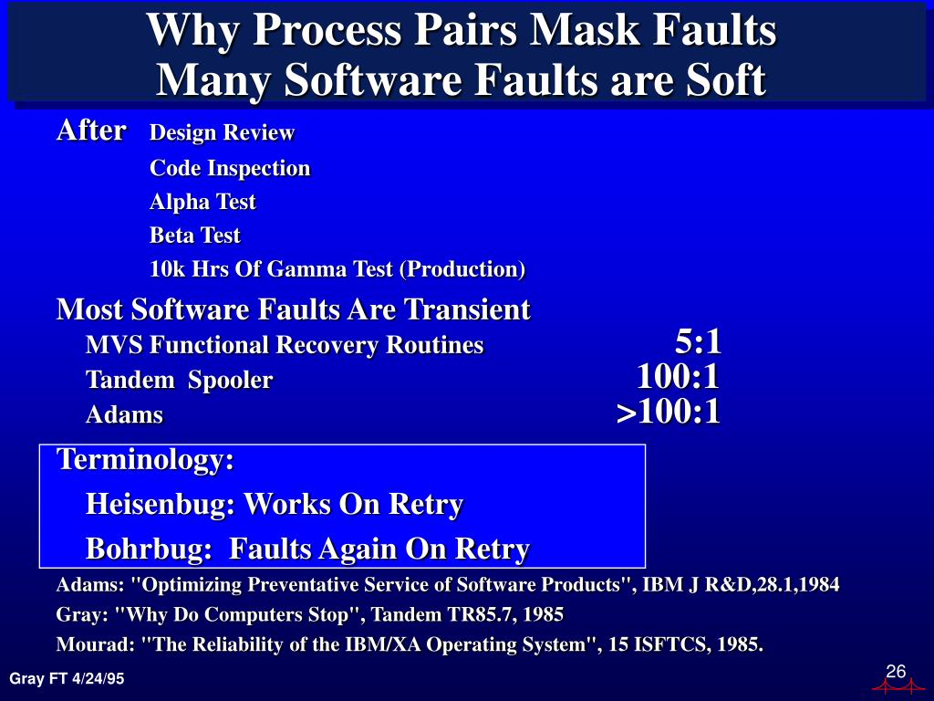 Why Process Pairs Mask Faults