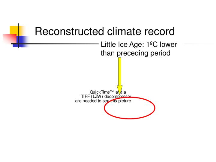 Reconstructed climate record