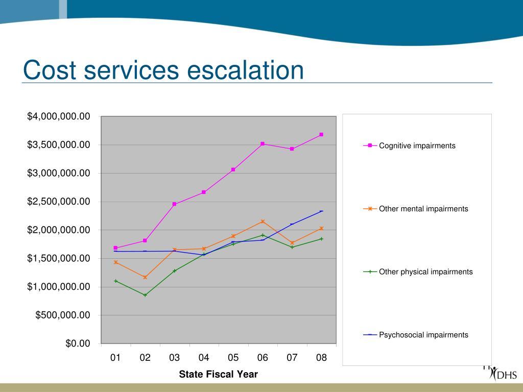 Cost services escalation