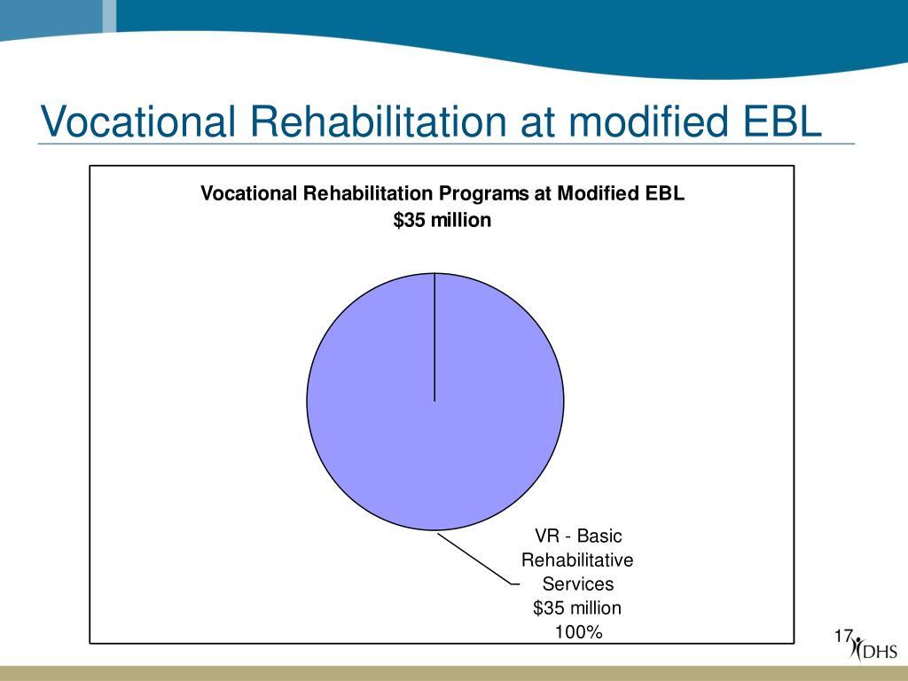 Vocational Rehabilitation at modified EBL