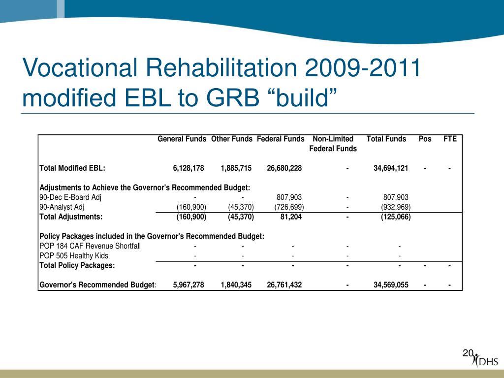 "Vocational Rehabilitation 2009-2011 modified EBL to GRB ""build"""