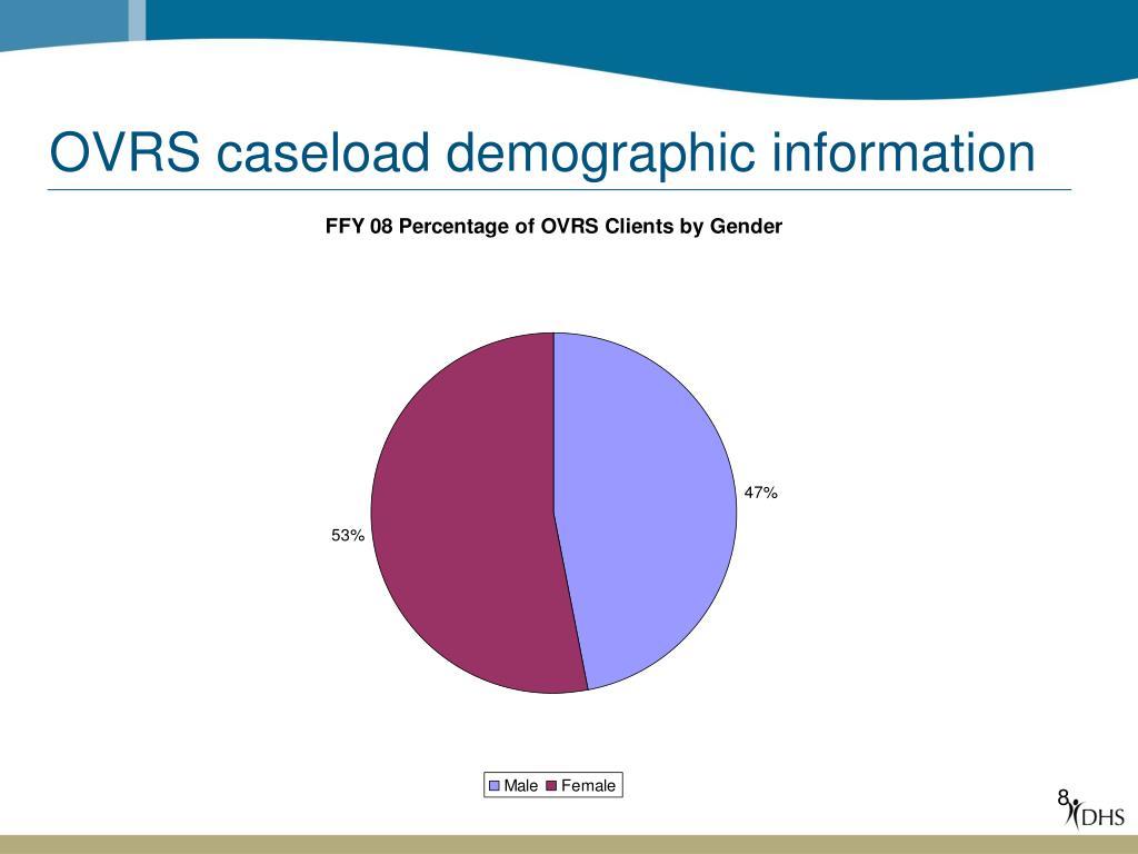 OVRS caseload demographic information