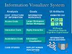 information visualizer system