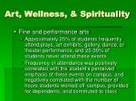 art wellness spirituality