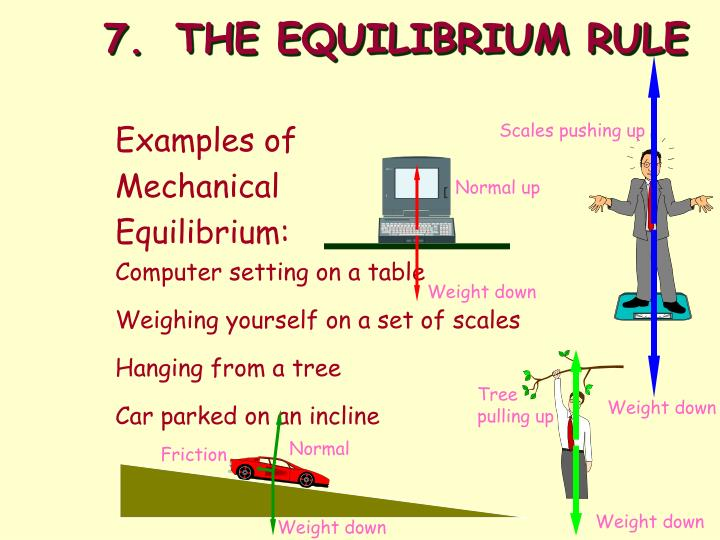 7.THE EQUILIBRIUM RULE