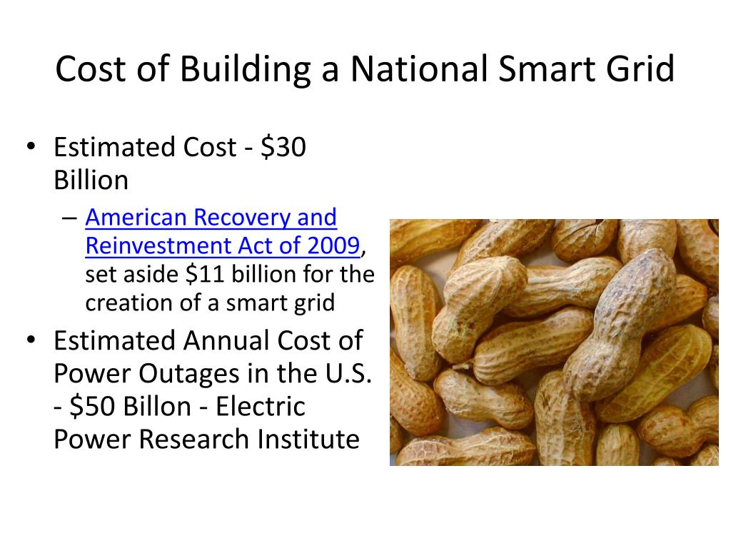 Cost of Building a National Smart Grid