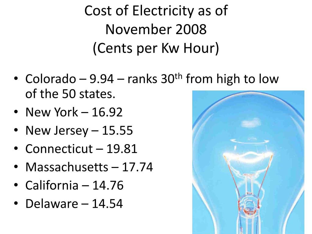 Cost of Electricity as of