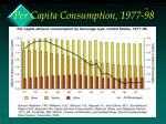 per capita consumption 1977 98