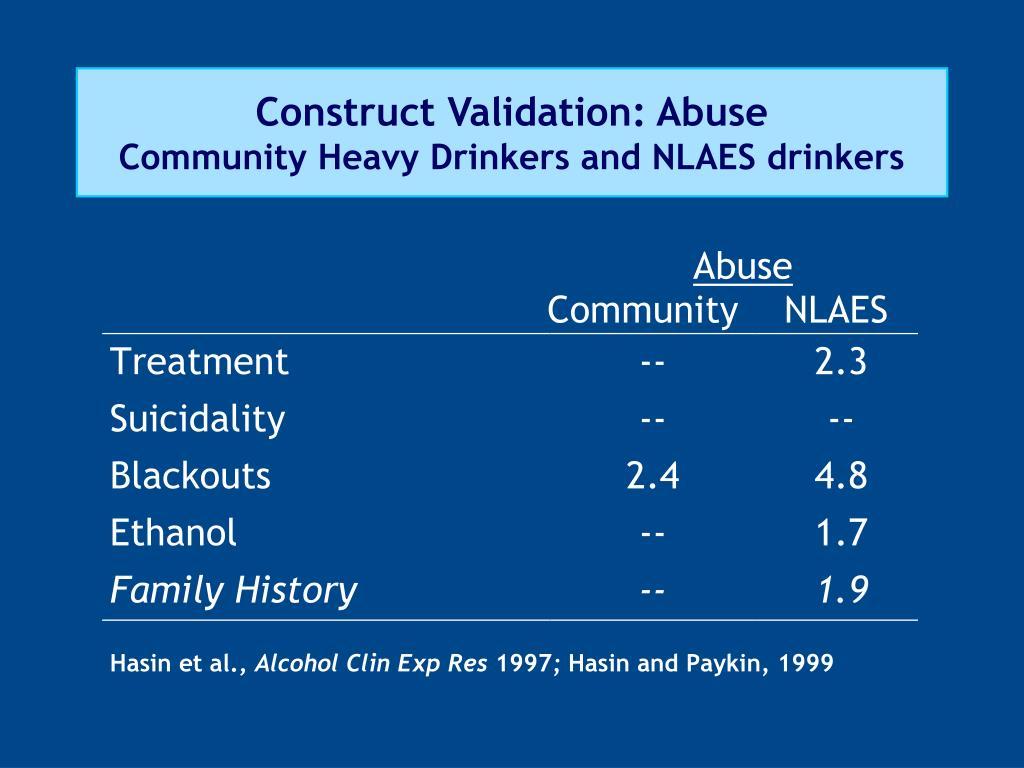Construct Validation: Abuse