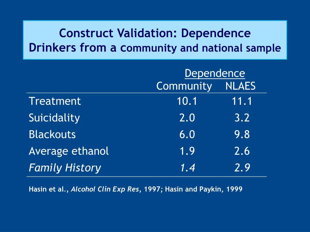 Construct Validation: Dependence