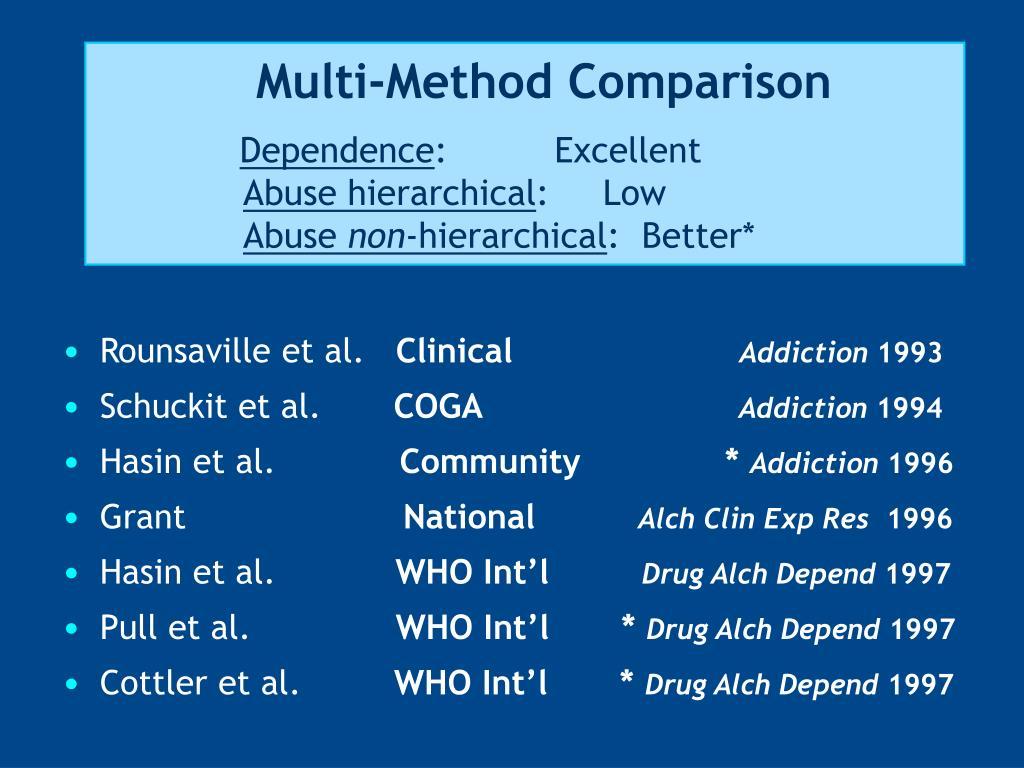 Multi-Method Comparison
