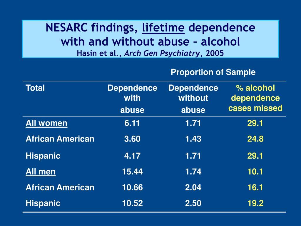 NESARC findings,