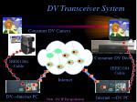 dv transceiver system