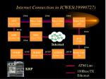 internet connection in icwes 19990727