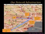 our network infrastructure