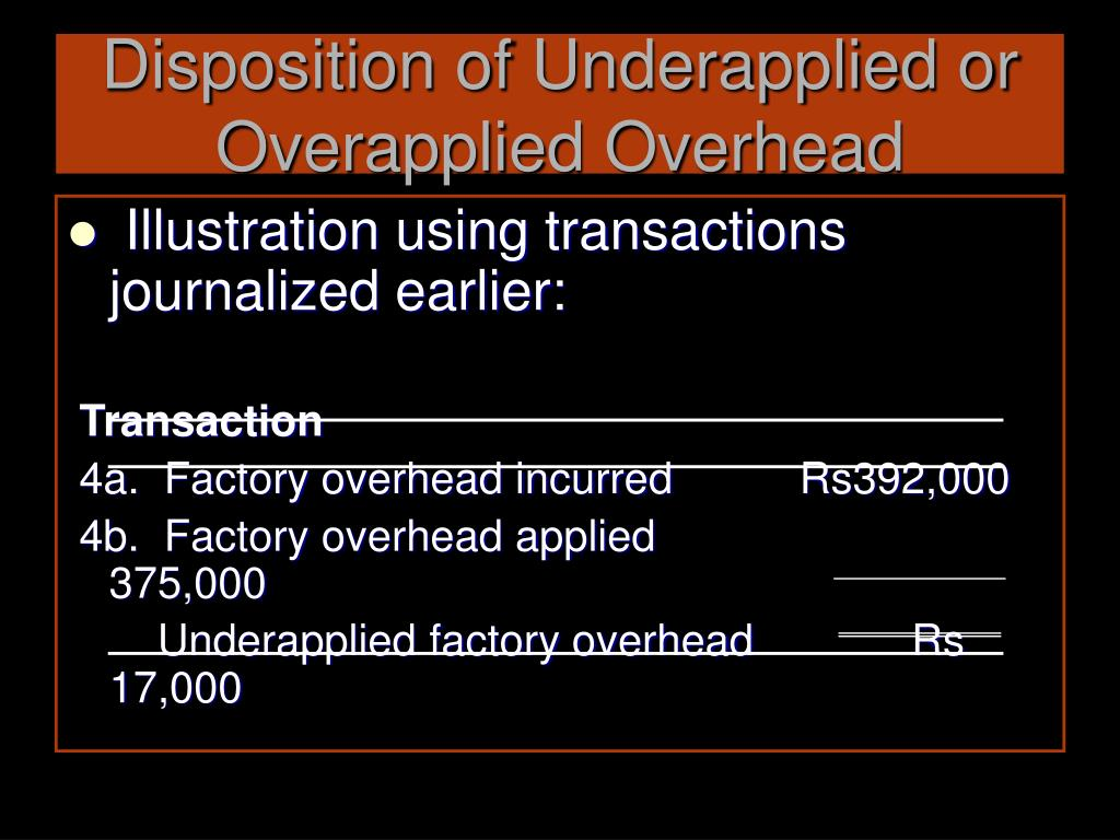 Disposition of Underapplied or Overapplied Overhead
