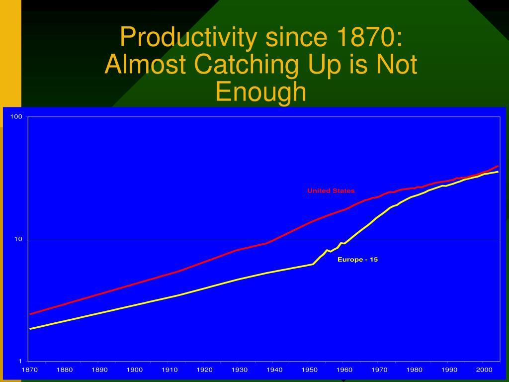 Productivity since 1870: