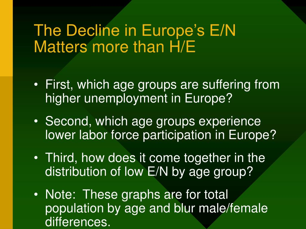 The Decline in Europe's E/N Matters more than H/E