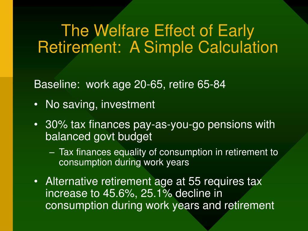 The Welfare Effect of Early
