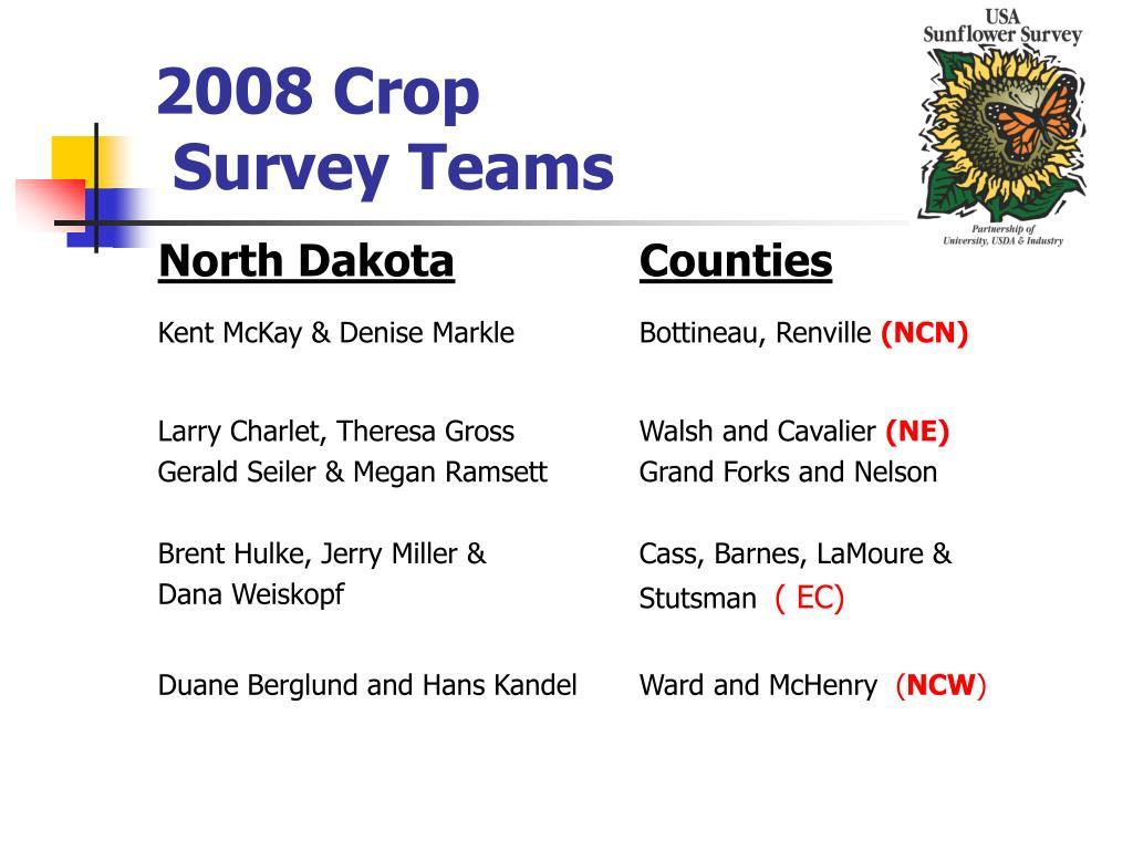 2008 Crop