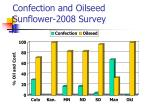 confection and oilseed sunflower 2008 survey