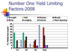number one yield limiting factors 2008