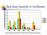 red rust severity in sunflower