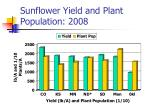 sunflower yield and plant population 2008