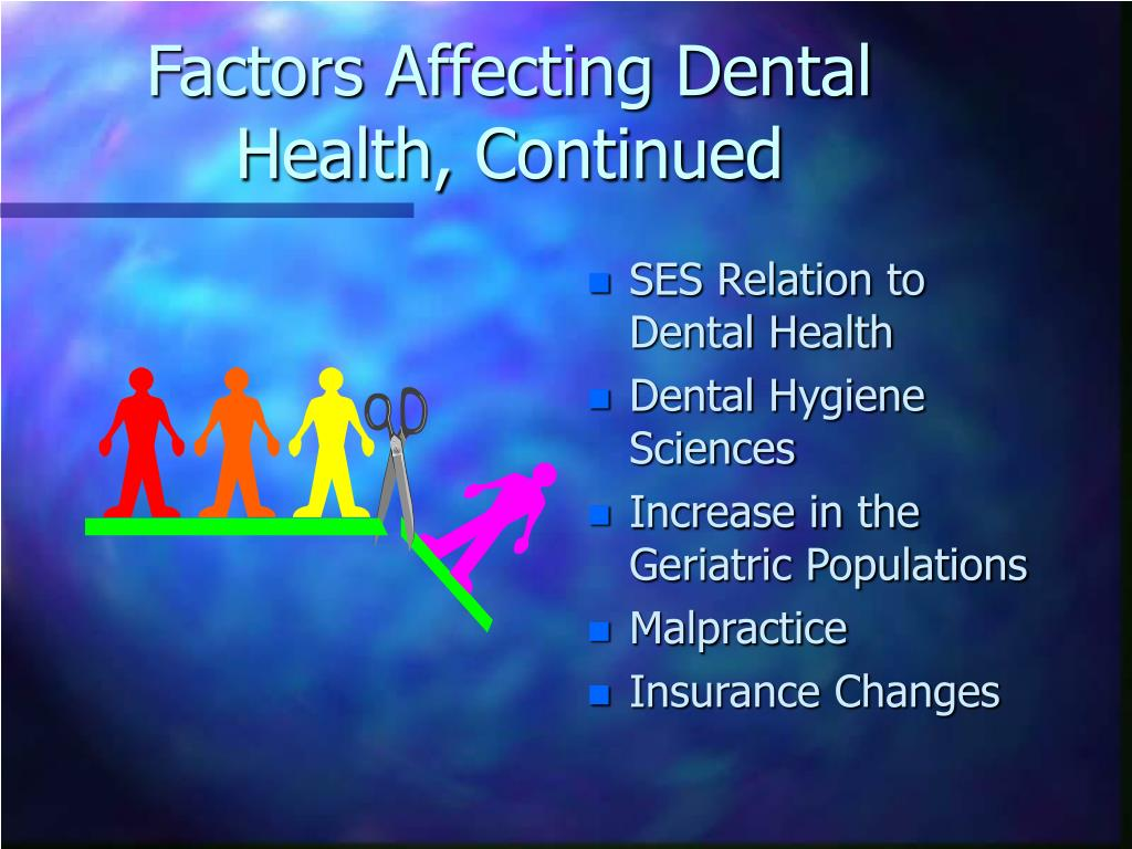 Factors Affecting Dental Health, Continued