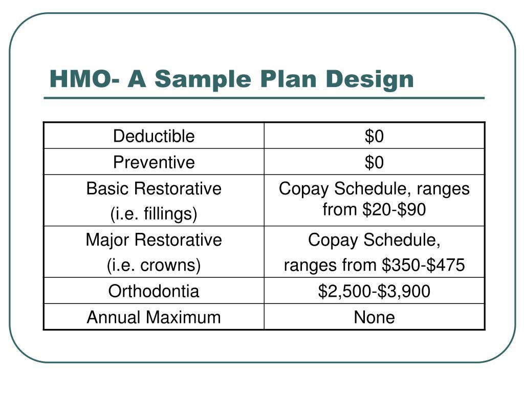 HMO- A Sample Plan Design
