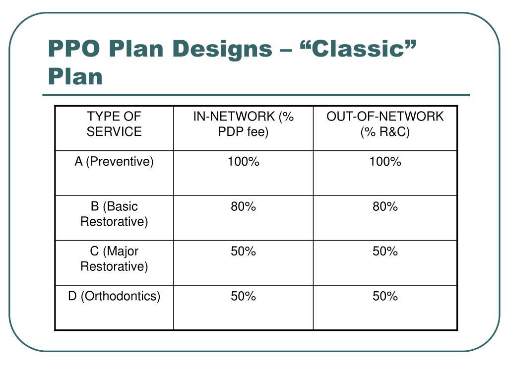 "PPO Plan Designs – ""Classic"" Plan"