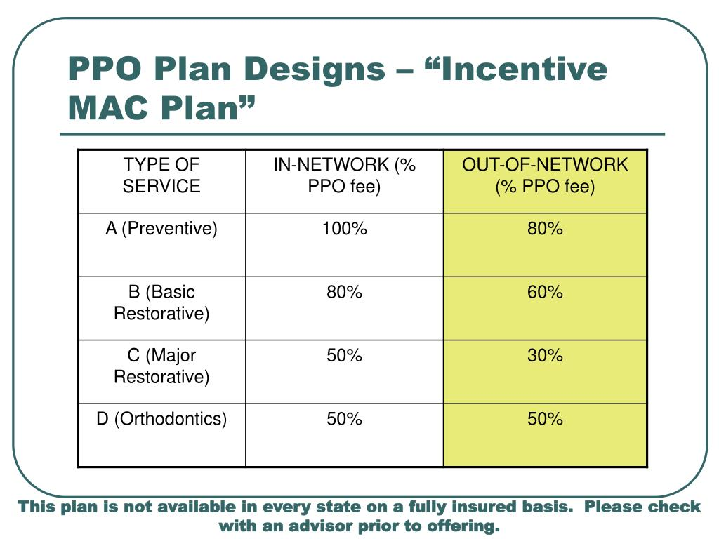 """PPO Plan Designs – """"Incentive MAC Plan"""""""