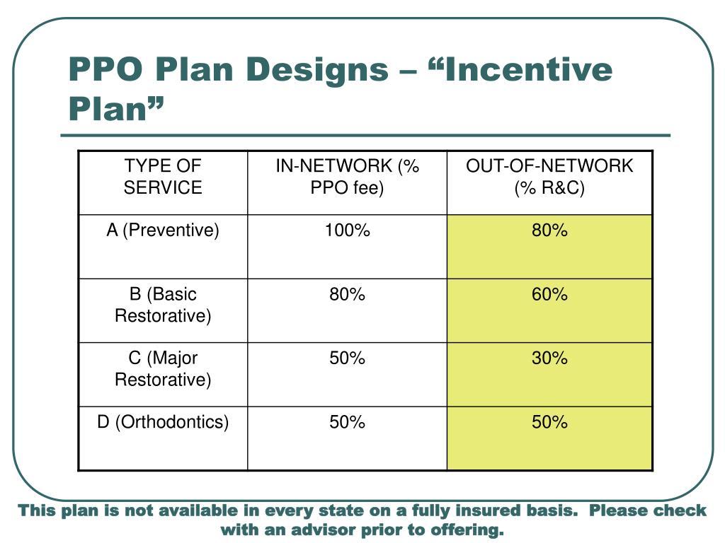 "PPO Plan Designs – ""Incentive Plan"""