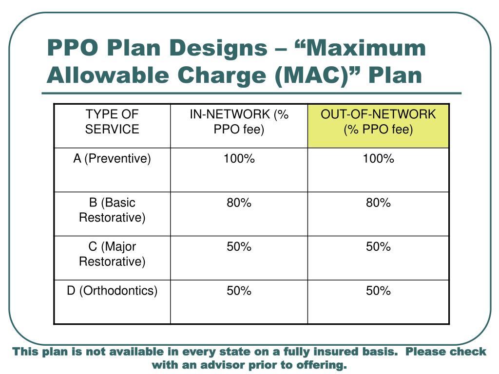 "PPO Plan Designs – ""Maximum Allowable Charge (MAC)"" Plan"