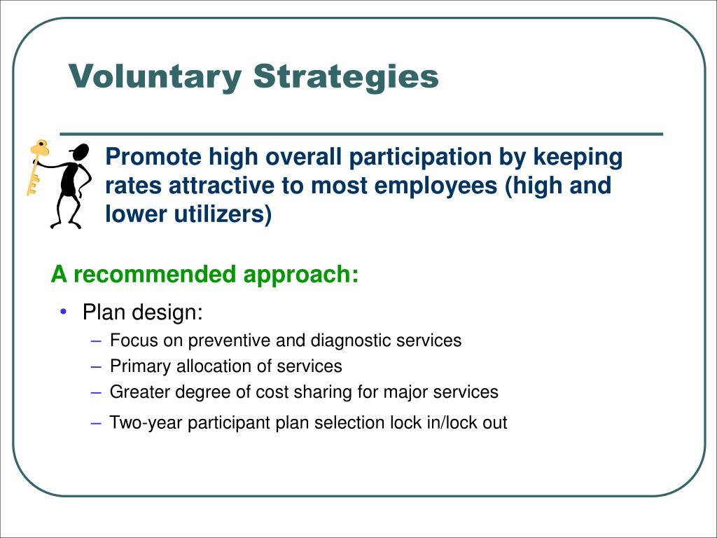 Voluntary Strategies