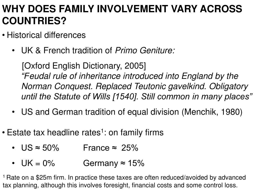 WHY DOES FAMILY INVOLVEMENT VARY ACROSS COUNTRIES?