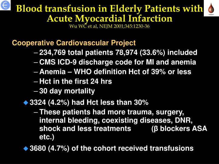 Blood transfusion in Elderly Patients with Acute Myocardial Infarction