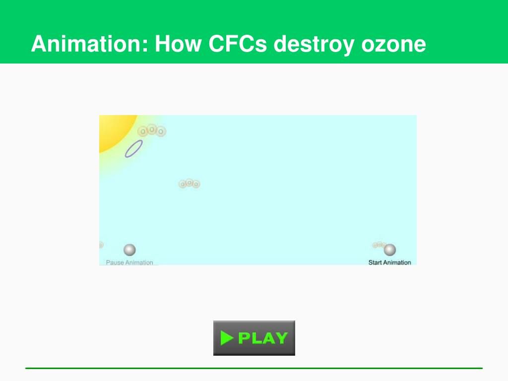 Animation: How CFCs destroy ozone