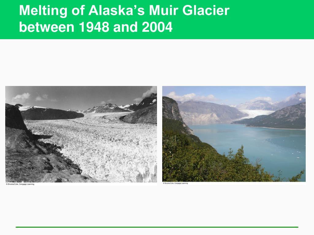 Melting of Alaska's Muir Glacier